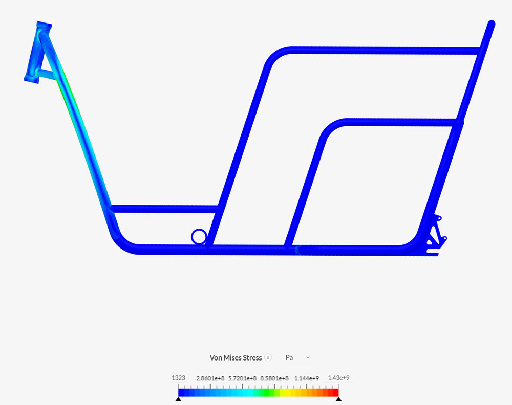 RHODA AT Mk1 frame SEA Analysis